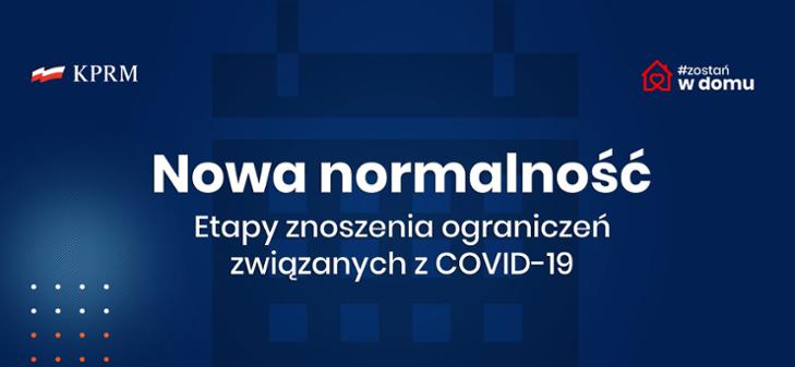 Nowa normalność - etapy znoszenia ograniczeń!